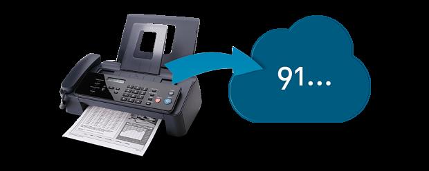 fax-por-internet-portabilidad